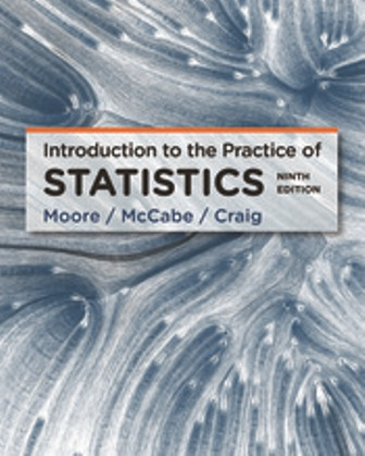 Test Bank for Introduction to the Practice of Statistics