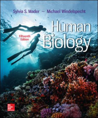 Test Bank for Human Biology, 15th Edition, Sylvia Mader and Michael Windelspecht ISBN10: 1259689794 ISBN13: 9781259689796