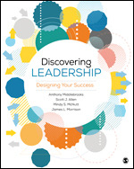 Test Bank for Discovering Leadership Designing Your Success Middlebrooks
