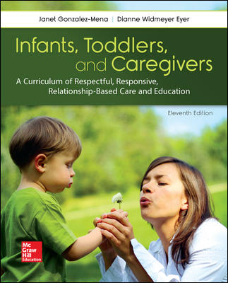 Test Bank for INFANTS TODDLERS & CAREGIVERS:CURRICULUM RELATIONSHIP, 11th Edition Gonzalez-Mena